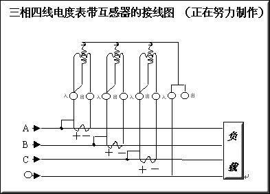 我想请问一下三相四线电表穿互感器接法.图片