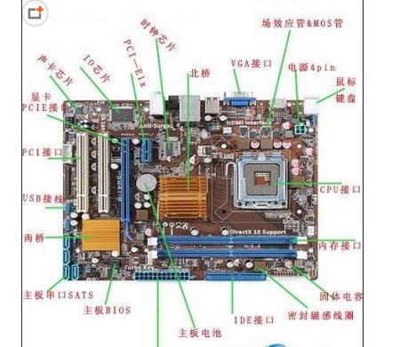 电脑主板上的控制面板线接口在哪(图解)