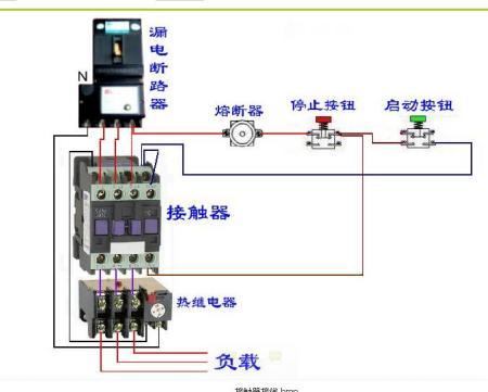 交流接触器,行程开关,急停开关,链接220v电机 的安装方法