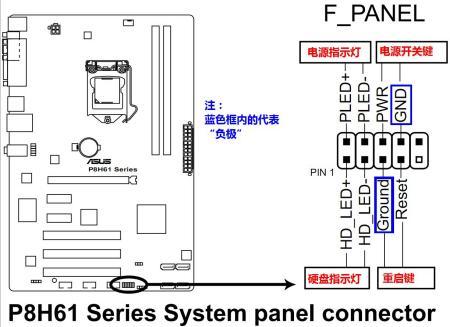 华硕p8h61开机键部分接线图