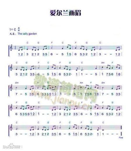 爱尔兰画眉简谱24孔c调复音口琴,要数字的要标清高低音图片