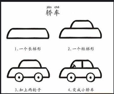 给我提供 儿童画简单卡通汽车 图片图片