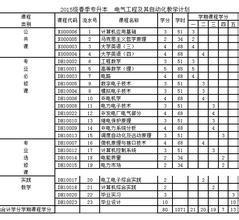 四川大学最好的专业都有哪些-学网-中国IT综合