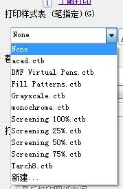 CAD打印成PDF的时候线有粗有细,字也利雅路燃烧器cad图片