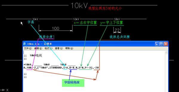 10kV图纸同杆架设的线路在CAD电杆上,用符号土地证图纸图片