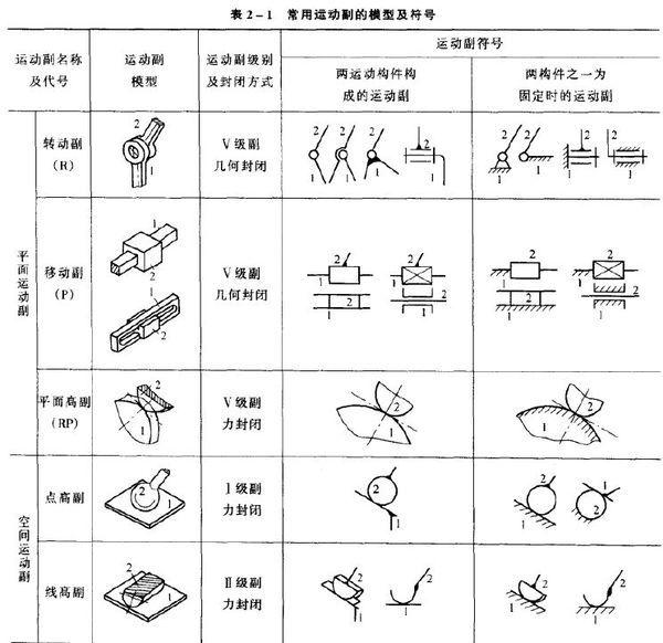 机加工部件上符号的管路热处理炉意思图纸图纸图片