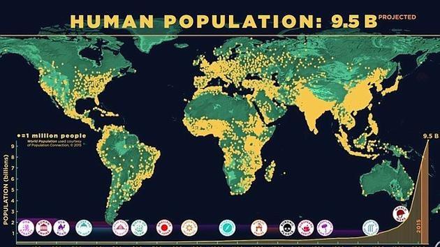 世界上活着的人多,还是自古以来死去的人多?