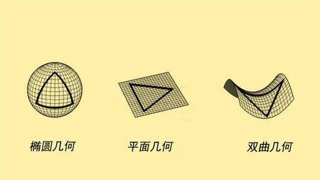 三角形内角和一定是180度吗?的头图
