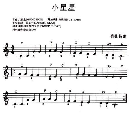 学电子琴是看五线谱还是简谱呢?图片