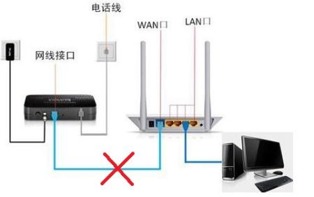 win8下如何在光纤猫和无线路由器的ip相同时设置无线路由器