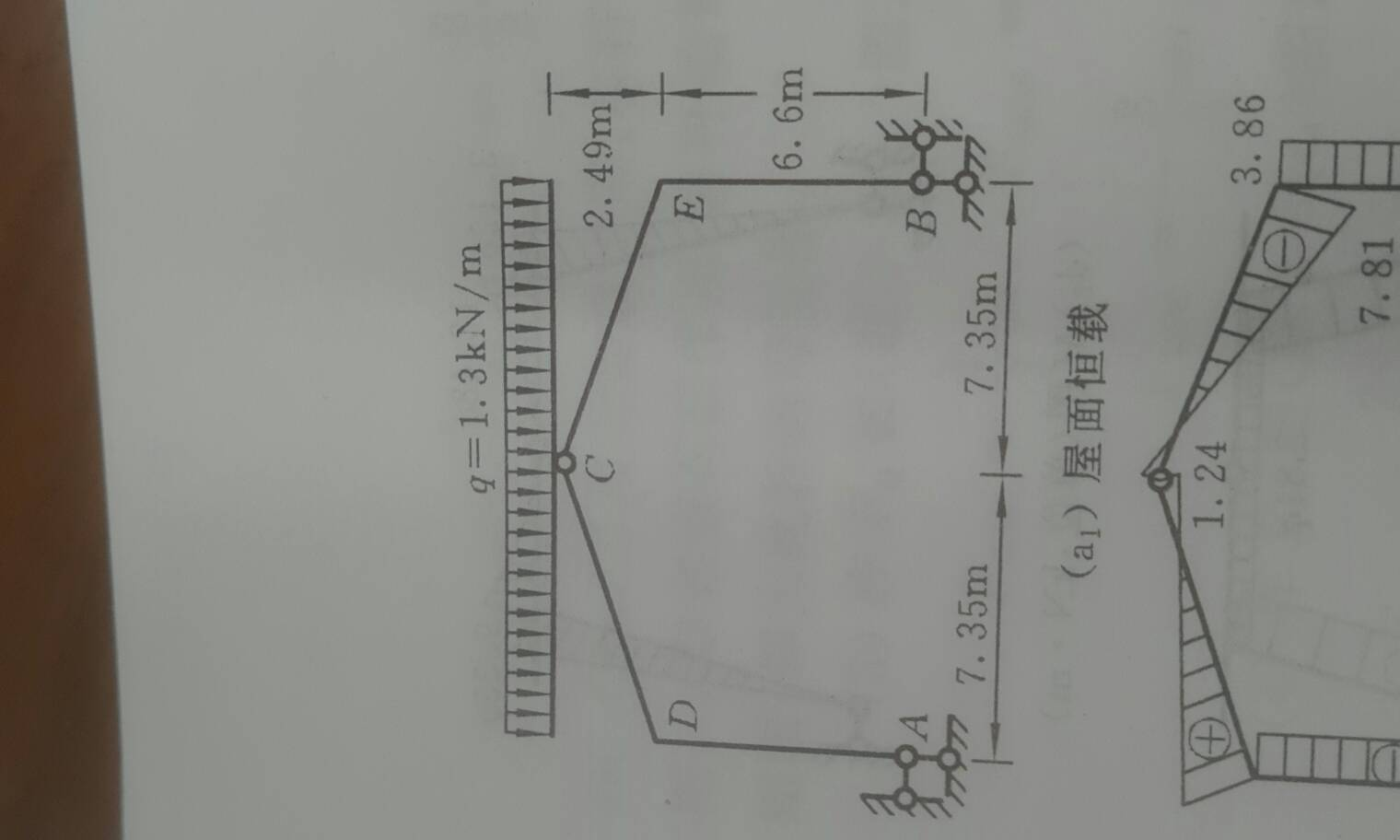 结构力学中,简直斜梁在均布荷载作用下的内力图.还有
