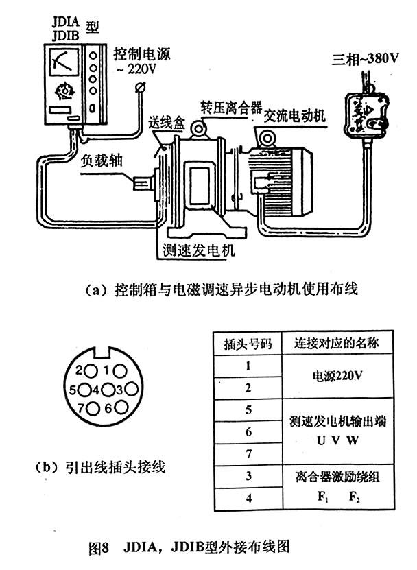 电磁调速电动机控制器接线图(实物图)