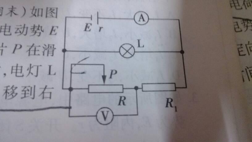 画这个电路的等效图,就是把滑动变阻器拆成两个电阻的