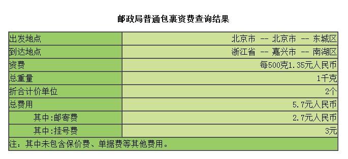 走邮政,从北京到浙江嘉兴邮费一公斤多少钱