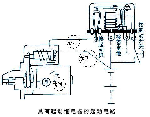 电源线接电瓶正极,控制线接钥匙开关,如果有起动继电器的控制线连接其
