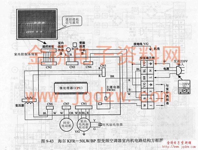 家用空调电路图