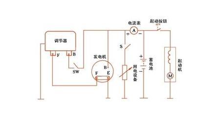 发电机,起动机及蓄电池的接线图
