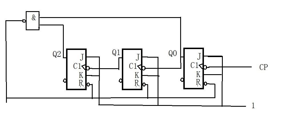 如何用一个jk触发器设计5进制加法计算器