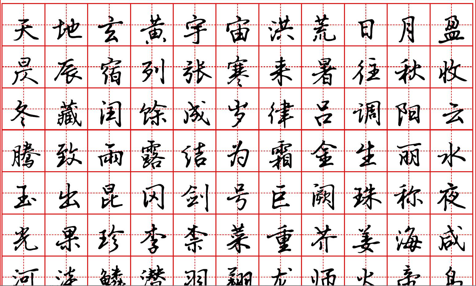这个《千字文》字帖是印刷体还是手写体,出自哪位书法图片