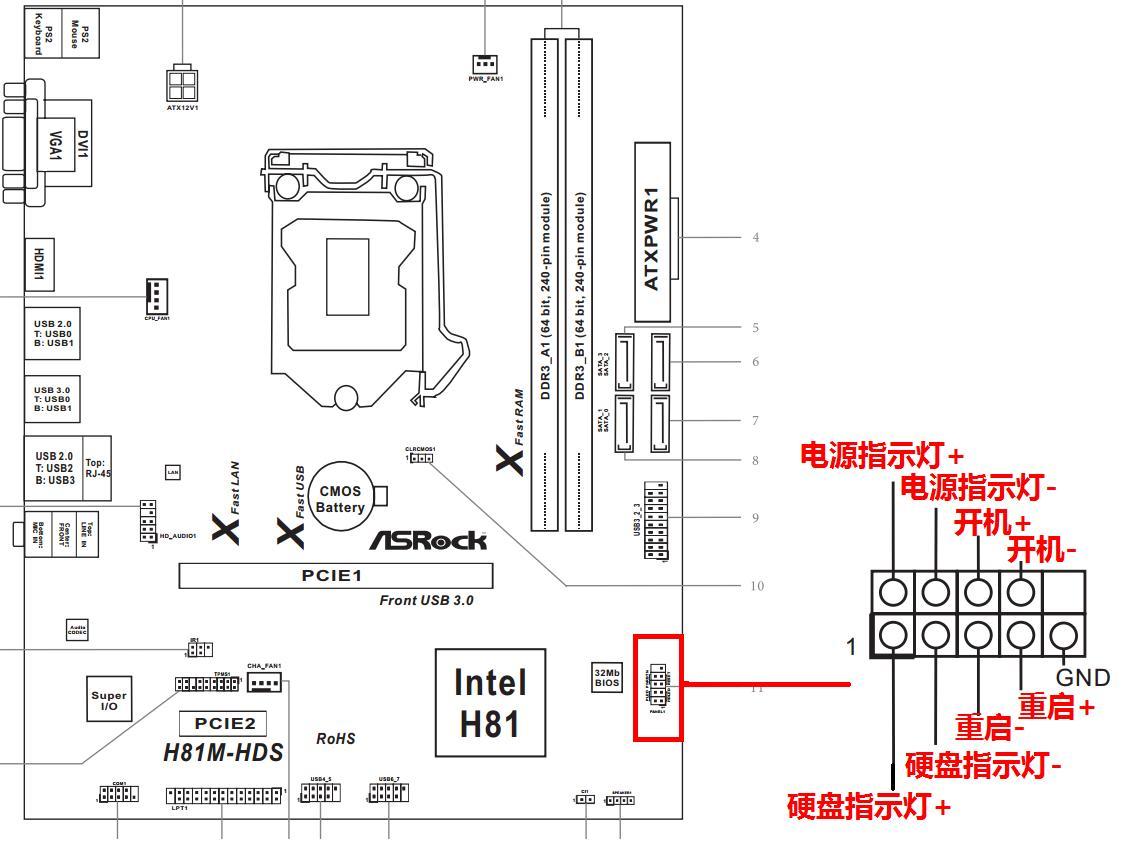 华擎h81m-hds主板怎么接线