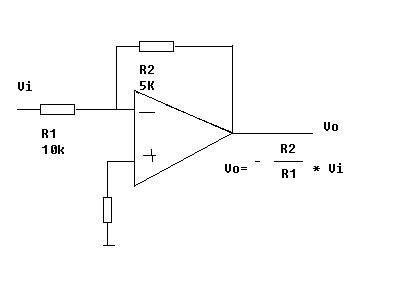 闭环电压放大倍数为-0.5的放大电路,用集成运放组成