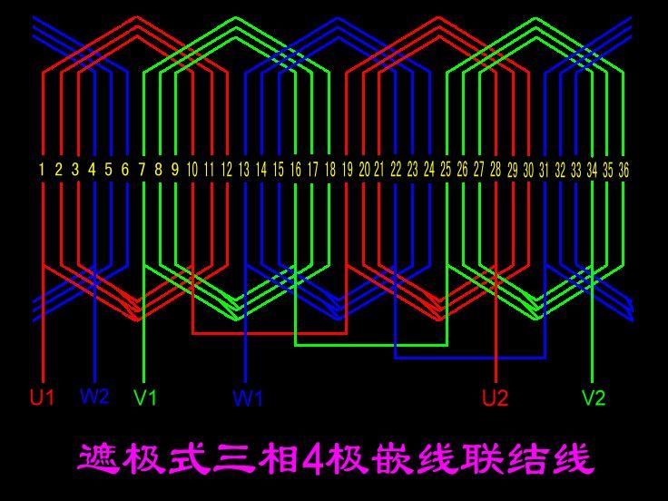 单双层绕组 常见的都是哪种电机呢? 都是用什么绕组方式呢?