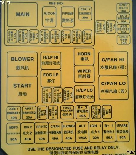现代215一7保险盒图解