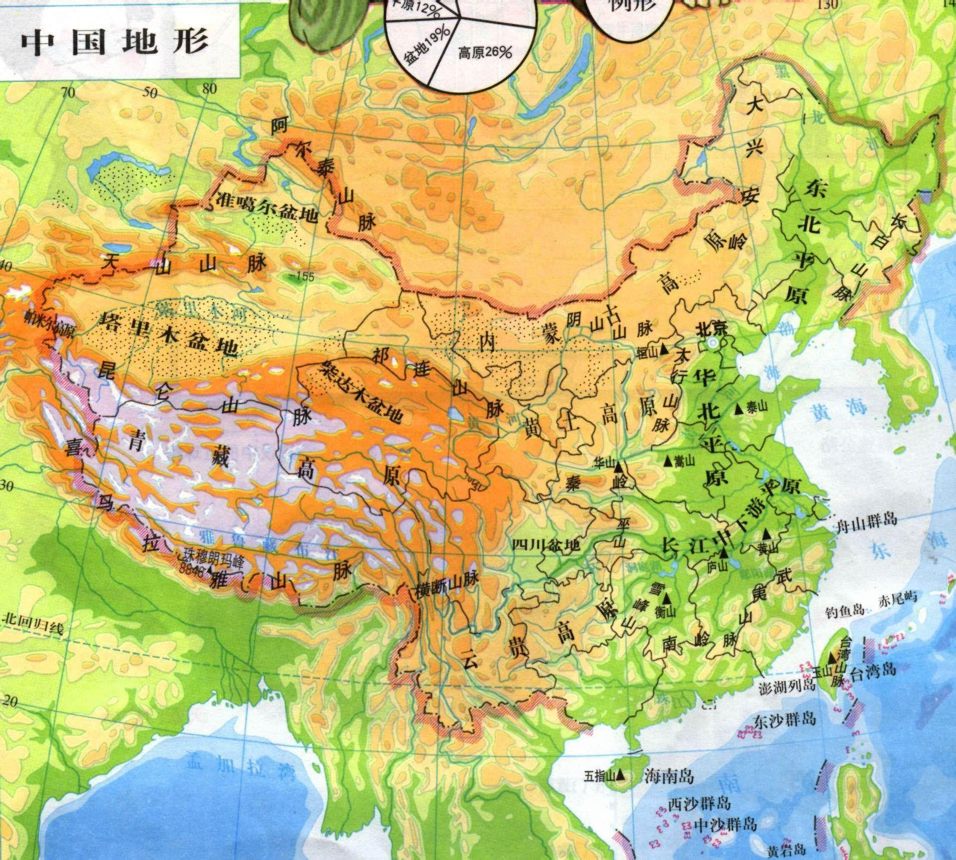 求中国地形图