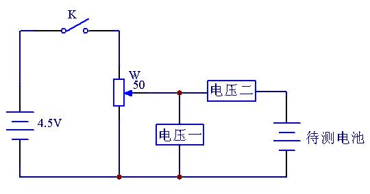 用补偿法测电池电动势的精确度较高的原因是用补偿法可以消除电池内阻对所测电池电动势的影响。 在测量电动势时,如果用电压表直接测量的话,由于电压表也有一定电流通过,测出的值是电池的路端电压,而不是电源的电动势,所以要想消除电源的内阻影响,测出电源的电动势,就要用一个电压与电源互相抵消,这就是补偿法。这样当电源两端电压为零时,补偿电压就是电源的电动势。  由=Ir+U端,当I=0时,=U端。 调节电位器W,使电压传感器2两端的电势差U2=0。此时,流过待测电池的电流I=0为零。已知此时待测电池电动势等于W分压