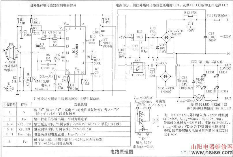 冷库平移电动门电器控制原理图