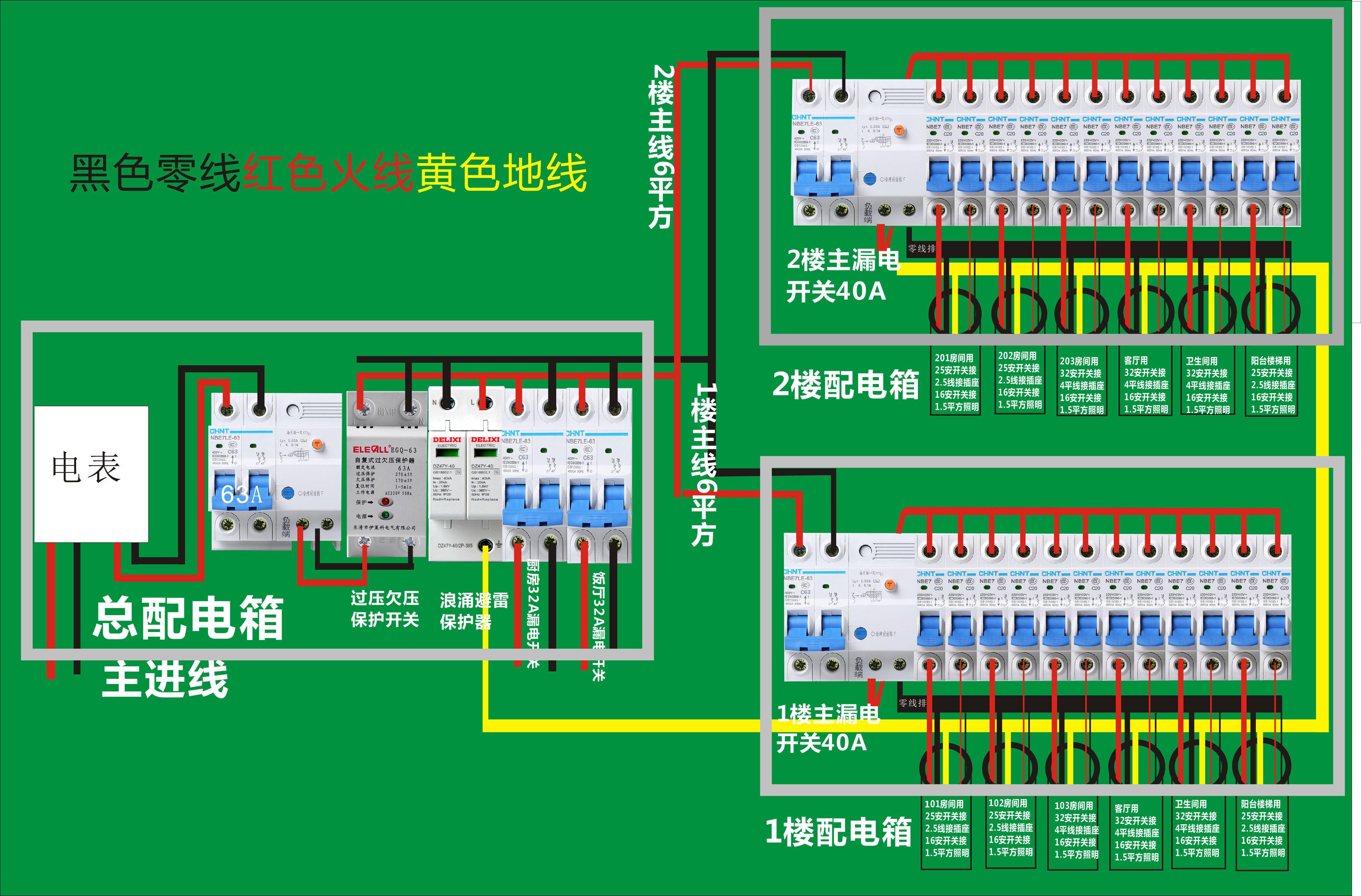 如果都正确家庭用电一般采用哪一种接法,过压保护器和浪涌保护器可以