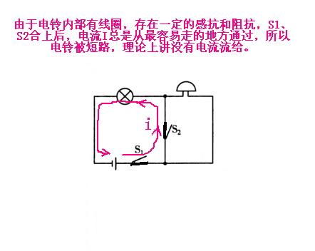 请问这个电路图 当两个开关闭合时为什么电铃被短路?