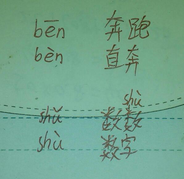 请问一下,这两个字的多音字组词怎么写?还要有注音
