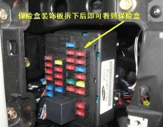 如图是09宽帝豪ec7仪表台左侧的保险盒!请问示宽灯继电器是哪个?