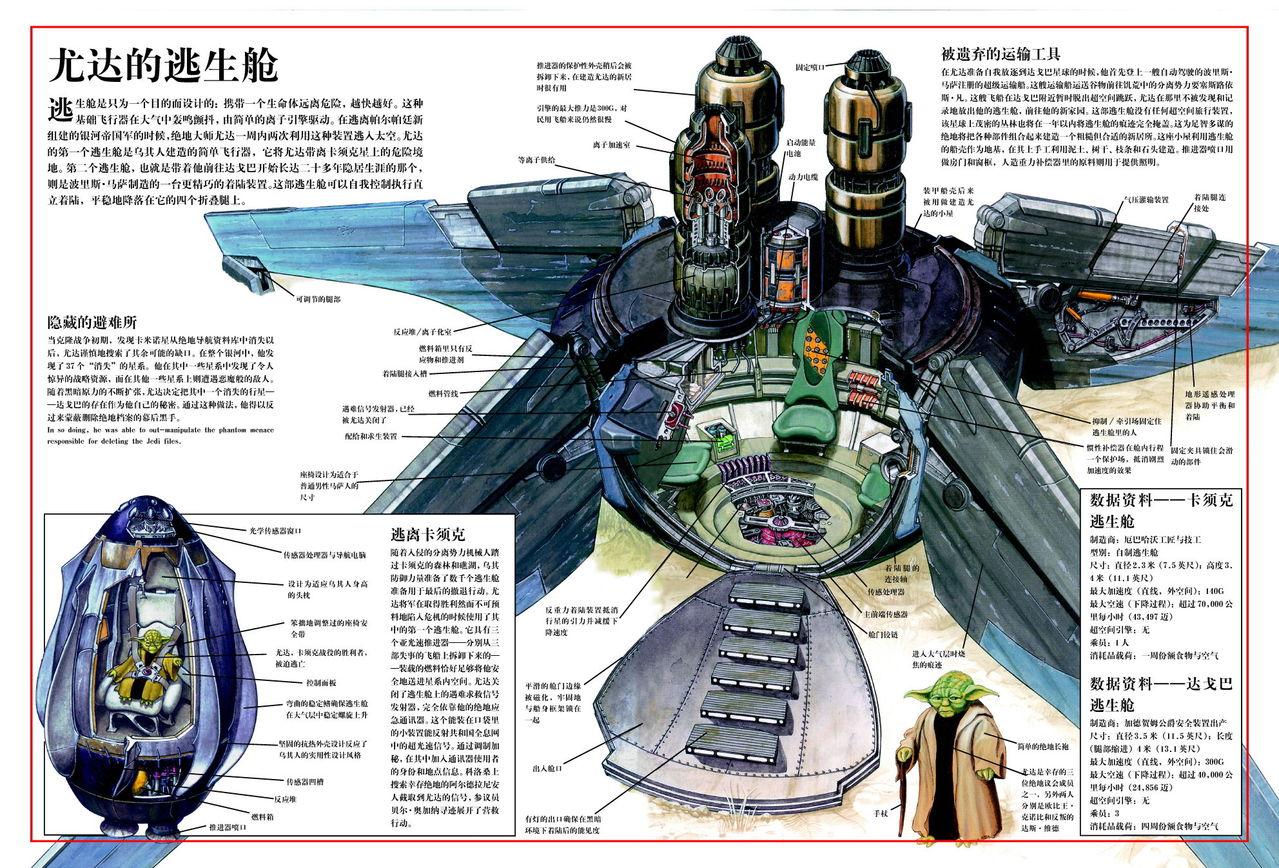 星球大战 飞船设定图