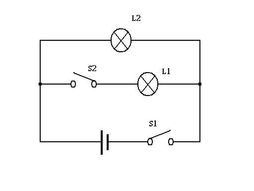 灯泡l1和l2并联,s1是总开关,s2只是控制灯泡l1.画出电路图