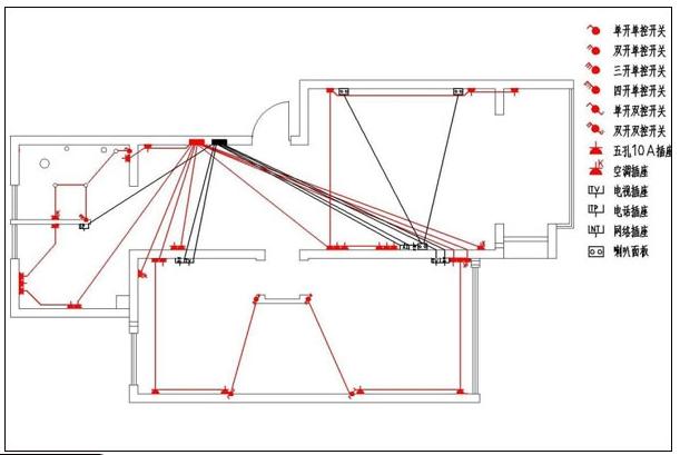 家庭装修电线布线图
