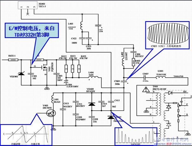 枕校电路是25以上彩电必有的电路,类型立元件型,晶体管和ic混合型.