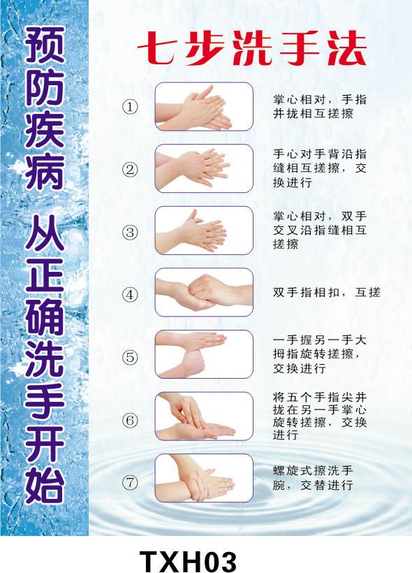 谁有七步洗手法的标准图片,传一个呗!o(∩_∩)o谢谢