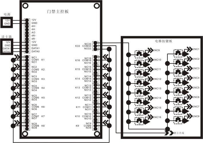 三菱电梯门禁卡接线图