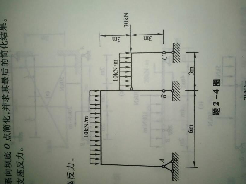 静定刚架题_求2,4图所示两跨静定刚架的支座反力