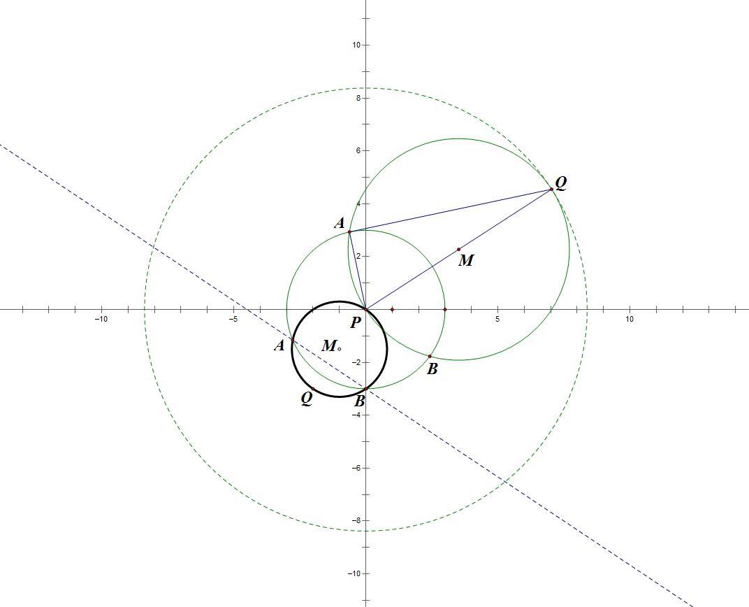 高中 圆的方程图片