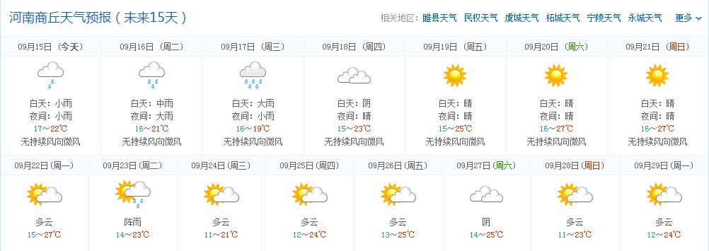 商丘天气预报15天查询'+