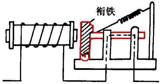 图中画出了一个电磁铁限流器的结构示意图,当通过限流