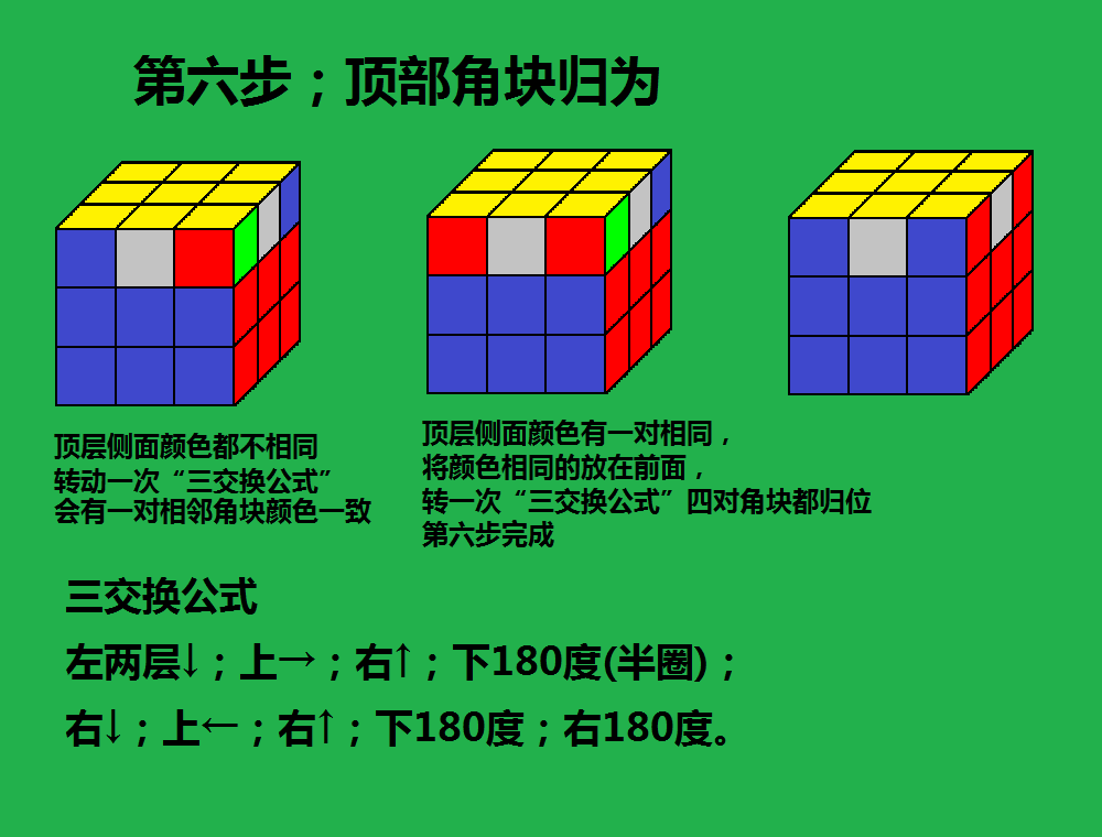 求三阶魔方还原公式,包括如何弄出狮子5
