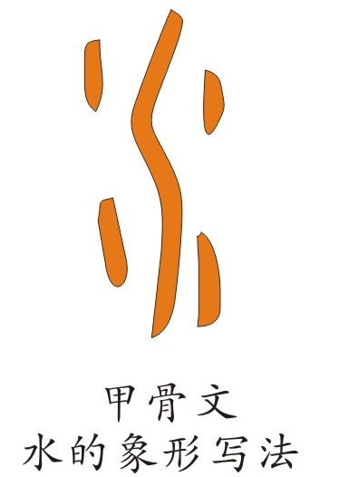 水的象形文字是什么?