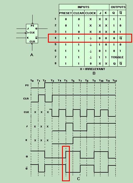 数字模拟电路画波形图问题,在线等
