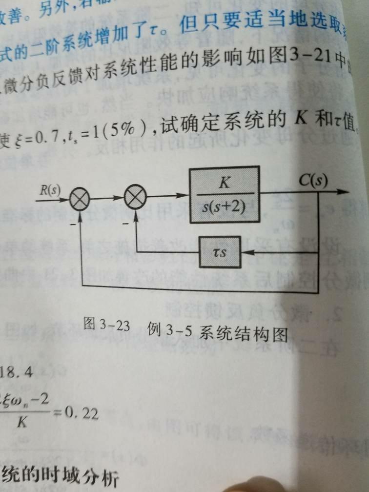 求这个教程的闭环传递布鞋和开环传递系统。怎函数函数图片