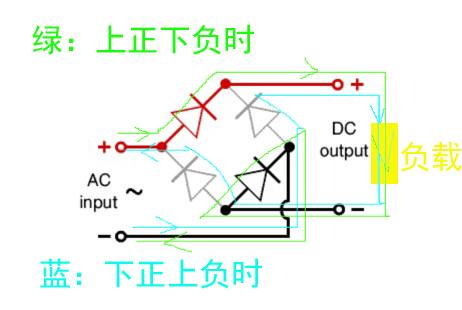 看这个图电流是怎么流动的?