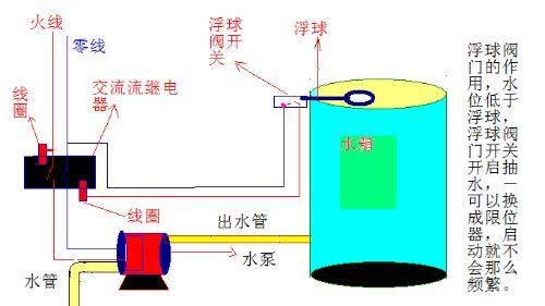 5千瓦380伏水泵电机配电箱接线图,一只小型断路器